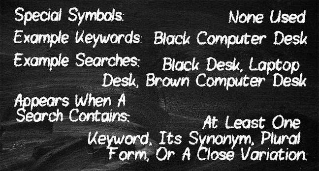Broad Match Chalkboard Keyword Match Types