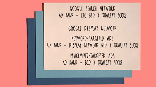 Google Search and Display Network formulas on coral paper with teal and blue paper.