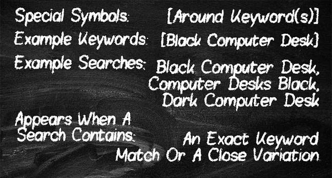 Exact Match Keyword Match Types Chalkboard